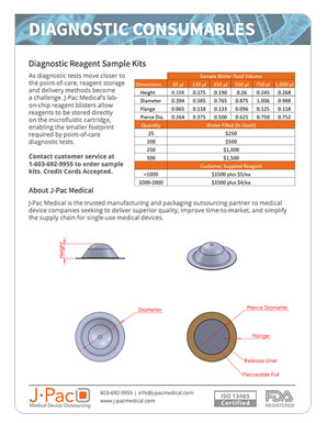 Lab-on-a-Chip Diagnostic Reagent Blister Sample Kits
